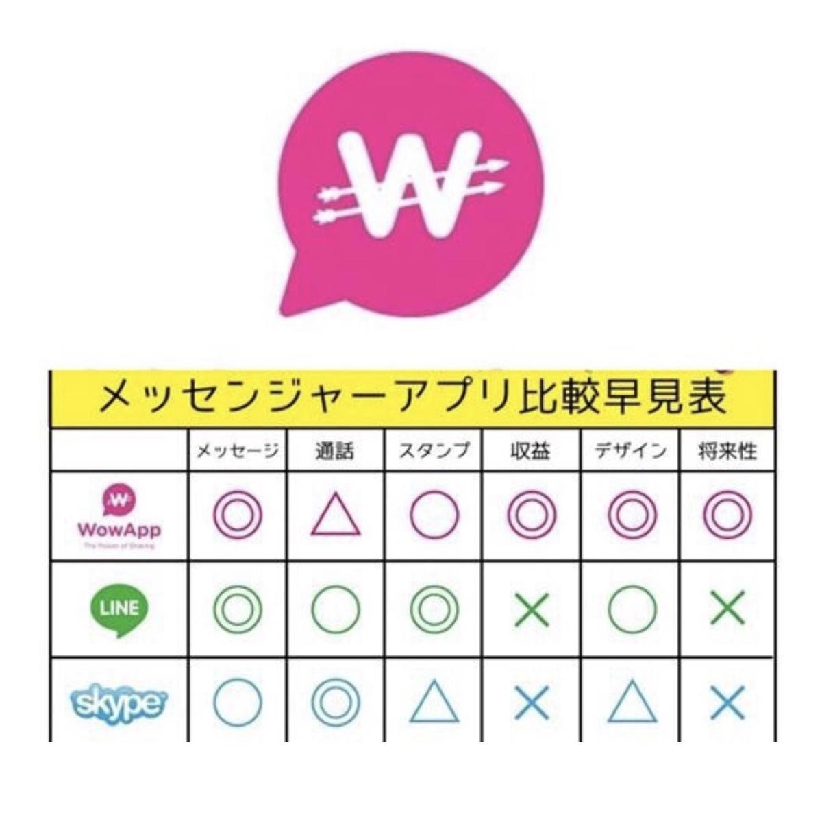 f:id:kaoruikeda:20190606174535j:plain