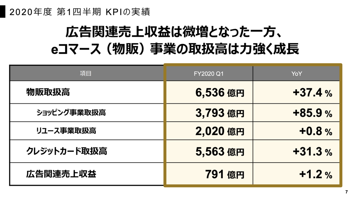 f:id:kaoruikeda:20200827032917p:plain