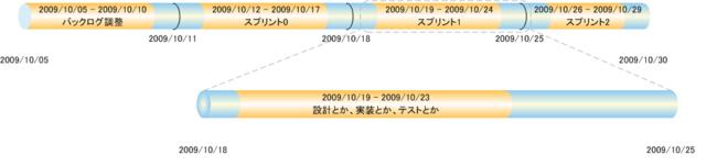 20091105085958