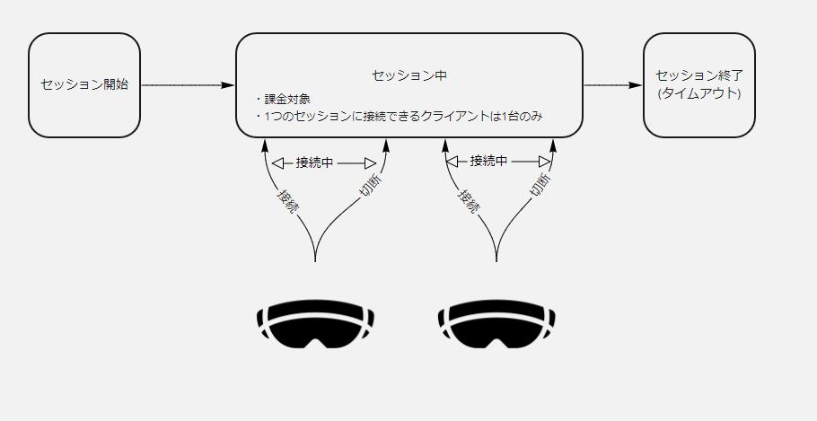 f:id:kaorun55:20200510134721p:plain