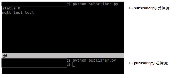 MQTTを利用したサービスの攻撃シナリオを検証してみた