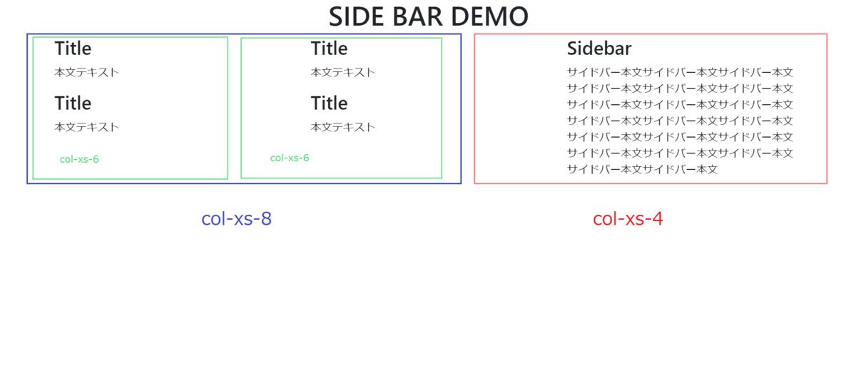 BootStrapを使って、サイドバー付き2カラムを作るための図解