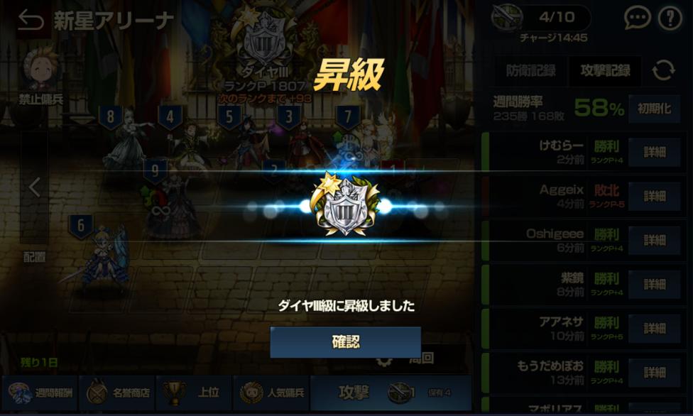 新星アリーナダイヤⅢ級