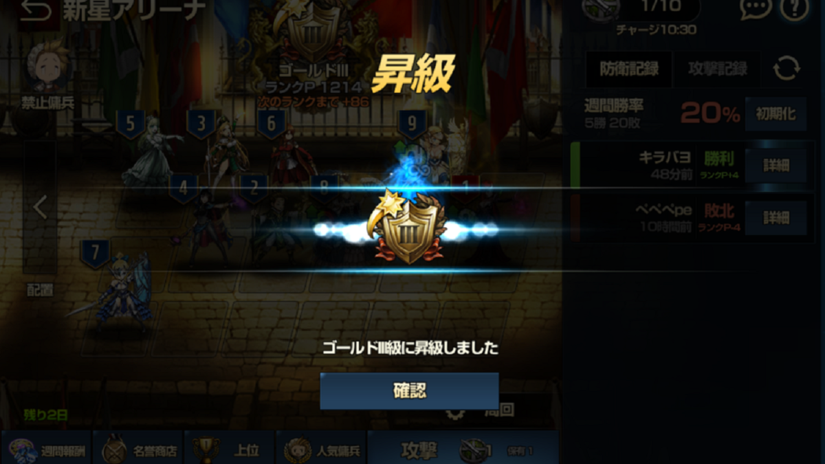 ゴールドⅢ級
