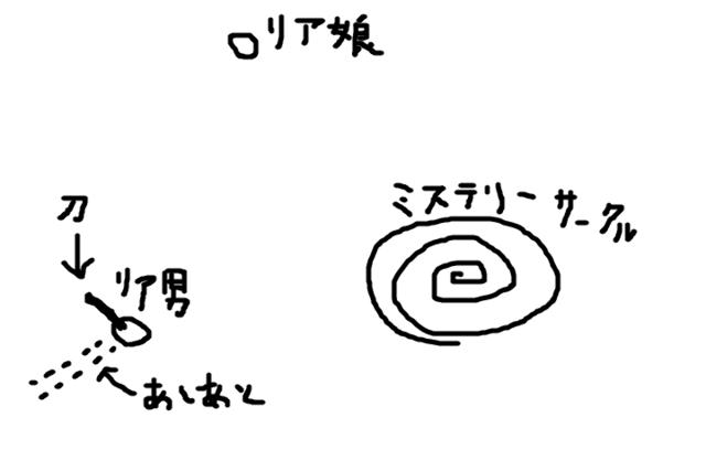 f:id:karaage:20141128164328p:plain