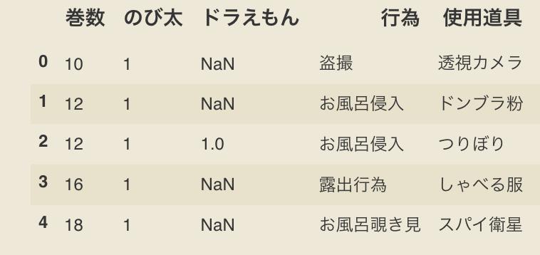 f:id:karaage:20180124004035p:plain:w480