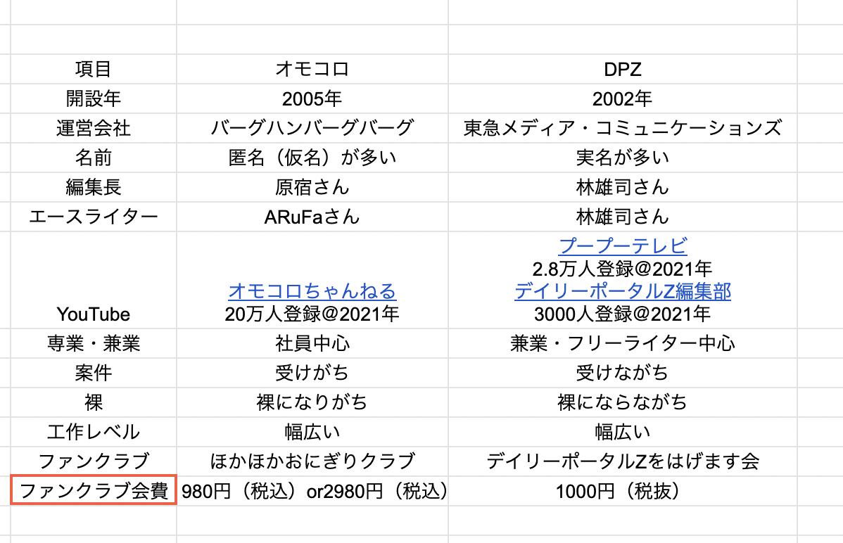 f:id:karaage:20210714004537p:plain:w640
