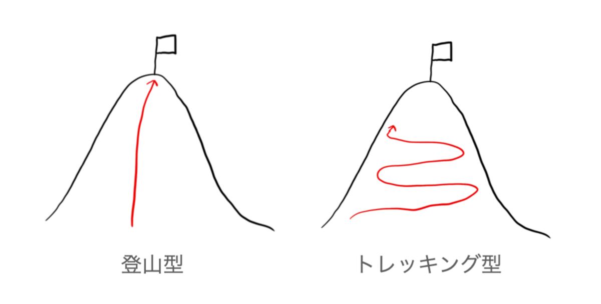 f:id:karaage:20210903000508p:plain:w640