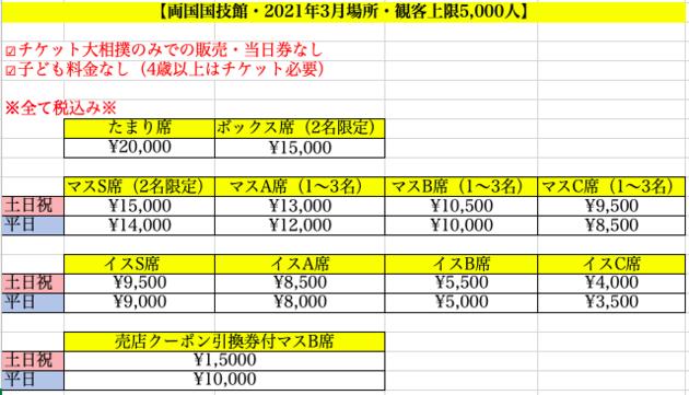 f:id:karadamajikitsui:20210503231350p:plain