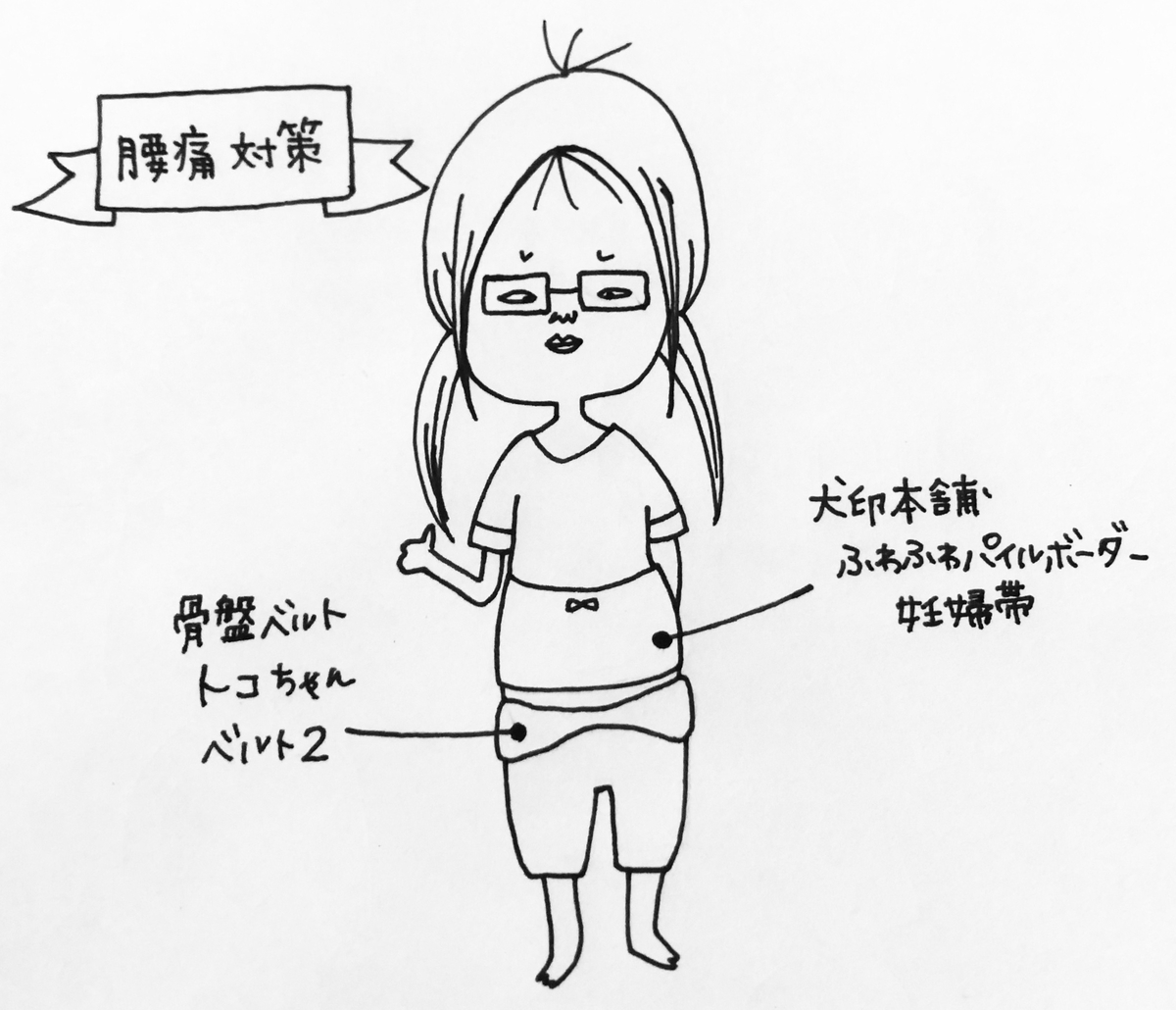f:id:karamarukaoshika:20200623163459j:plain
