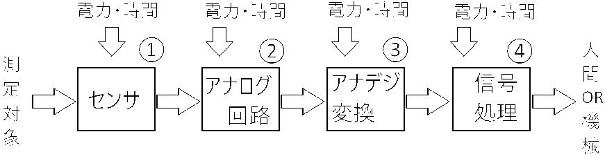 f:id:karamimochi:20171022181215p:plain