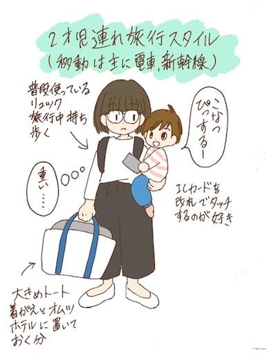 2歳児連れの旅行の荷物