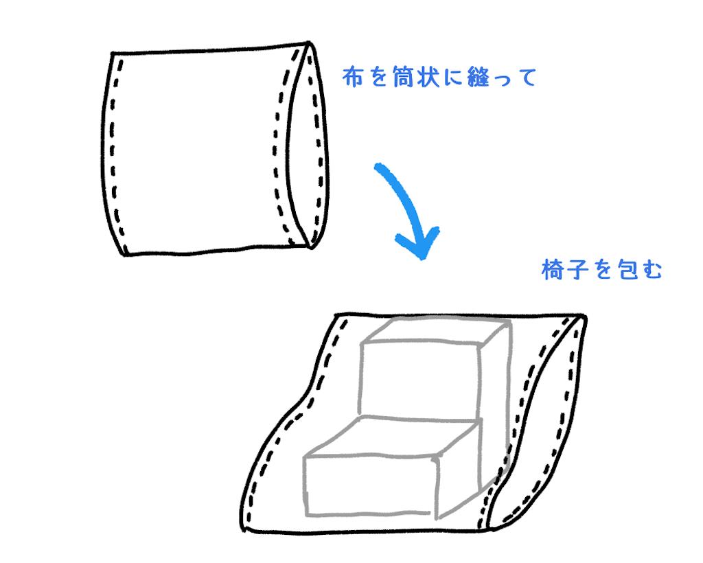 牛乳パック椅子に筒状の布カバーを被せる