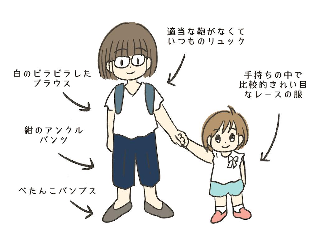 幼稚園の入園面接の服装