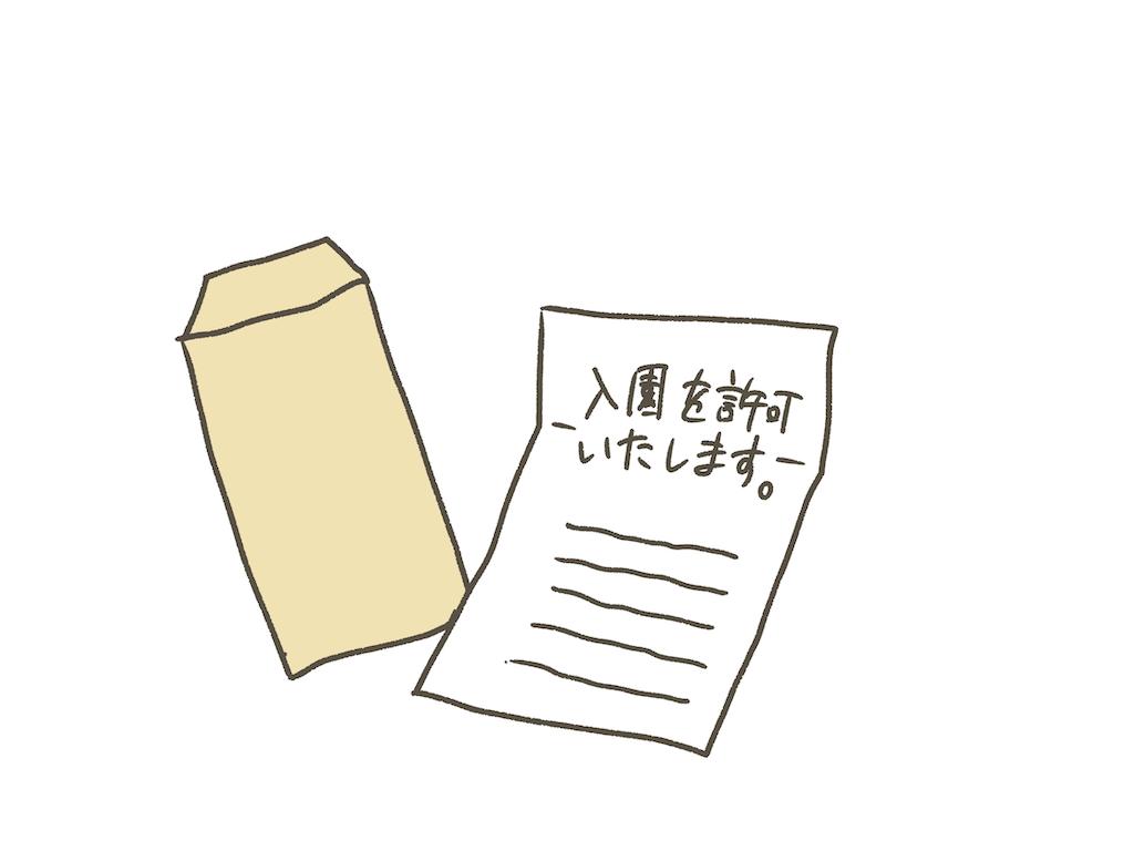 封書で届いた幼稚園の合格通知