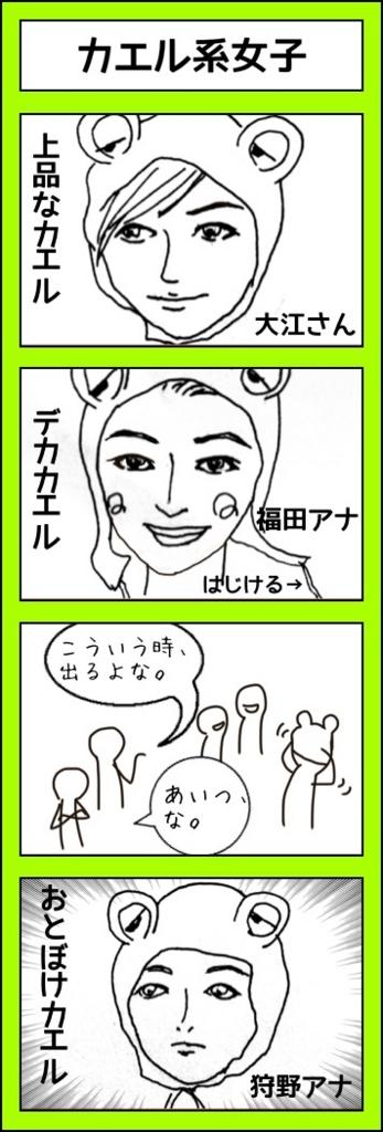 f:id:karasu-oohasi:20170709003923j:plain