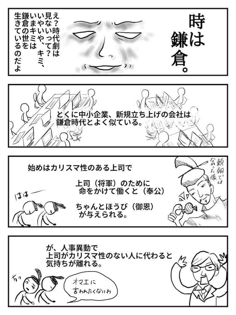 f:id:karasu-oohasi:20180219163812j:image