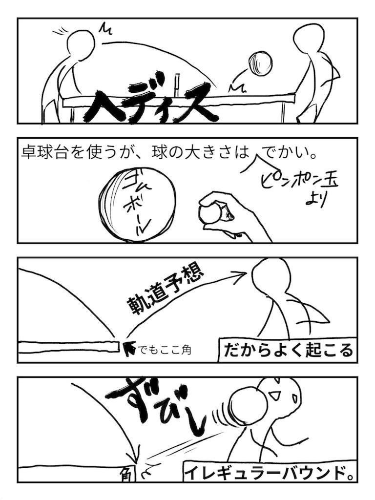 f:id:karasu-oohasi:20180227174740j:image