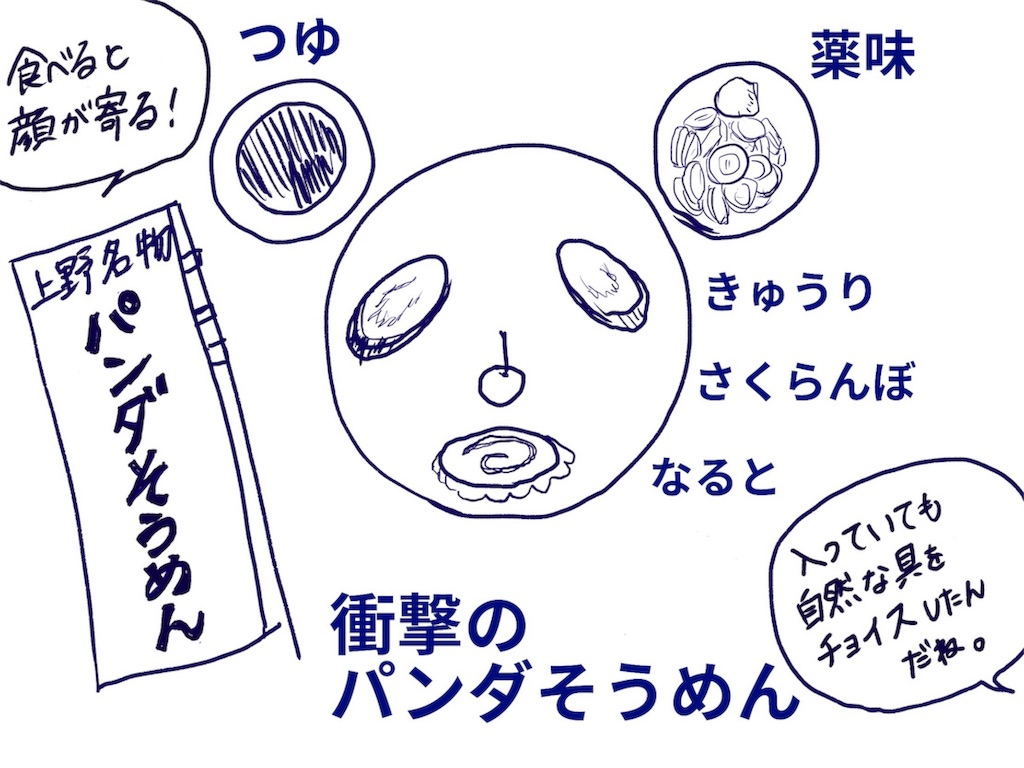 f:id:karasu-oohasi:20180719004112j:image