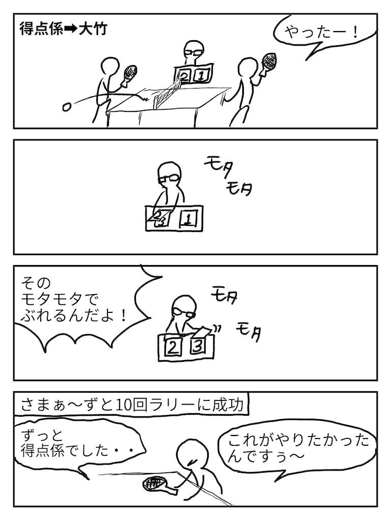 f:id:karasu-oohasi:20200118224754j:image