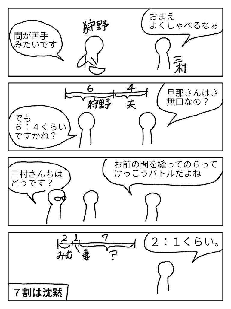 f:id:karasu-oohasi:20200128232012j:image