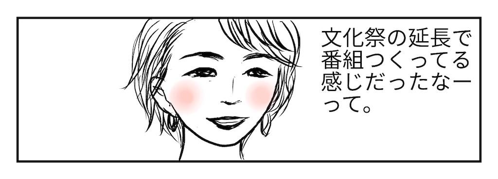 f:id:karasu-oohasi:20200202204947j:image