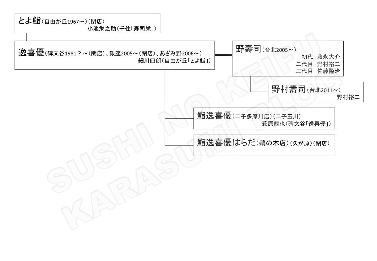 f:id:karasumiblog:20200425083356j:plain