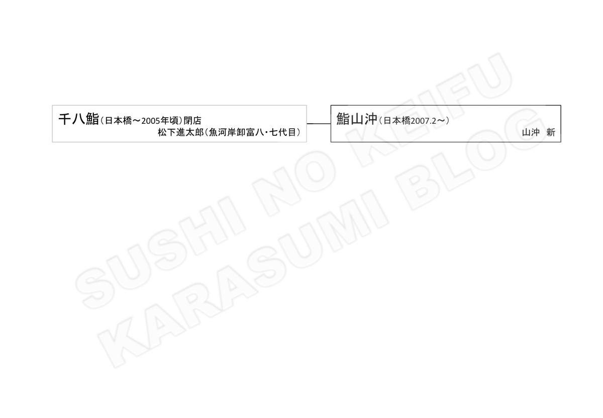 f:id:karasumiblog:20200509142056j:plain