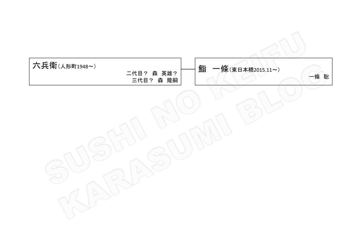 f:id:karasumiblog:20201007180308j:plain