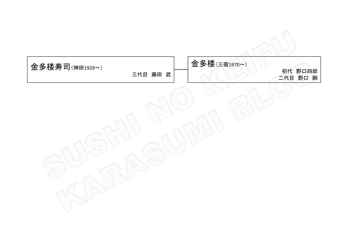 f:id:karasumiblog:20201109201952j:plain