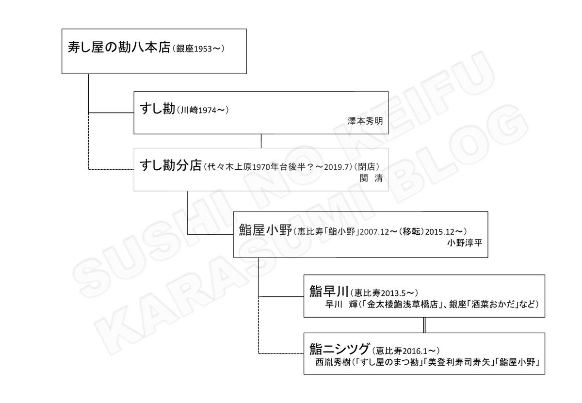 f:id:karasumiblog:20201217190541j:plain
