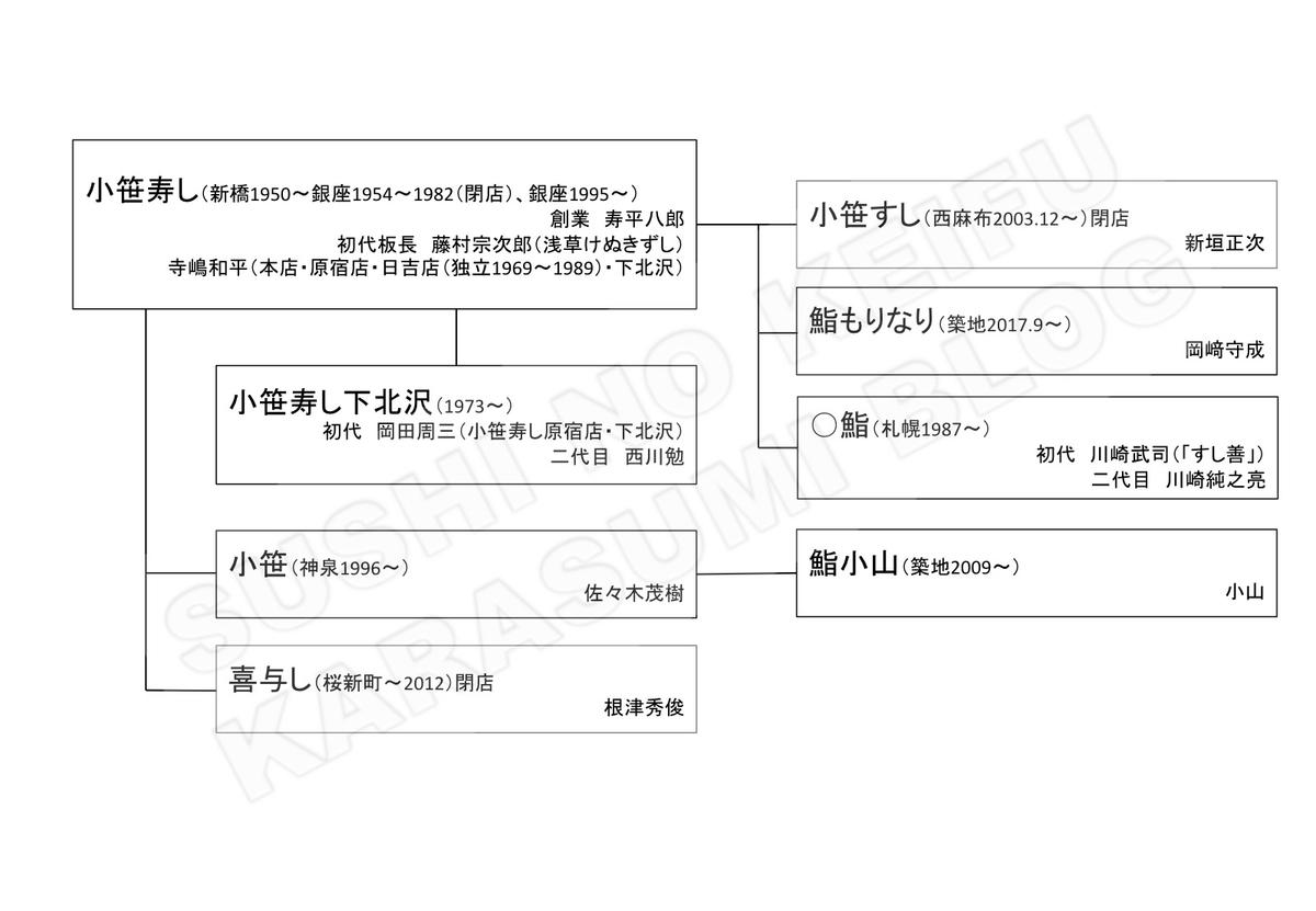 f:id:karasumiblog:20210205222850j:plain
