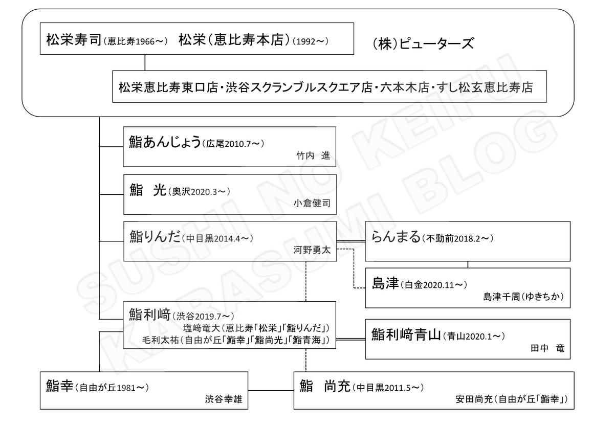 f:id:karasumiblog:20210429110627j:plain
