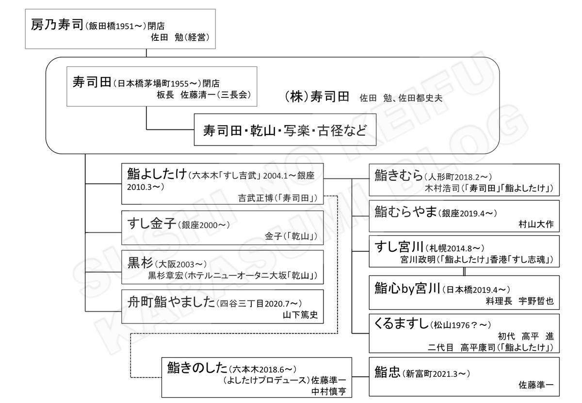 f:id:karasumiblog:20210429110811j:plain