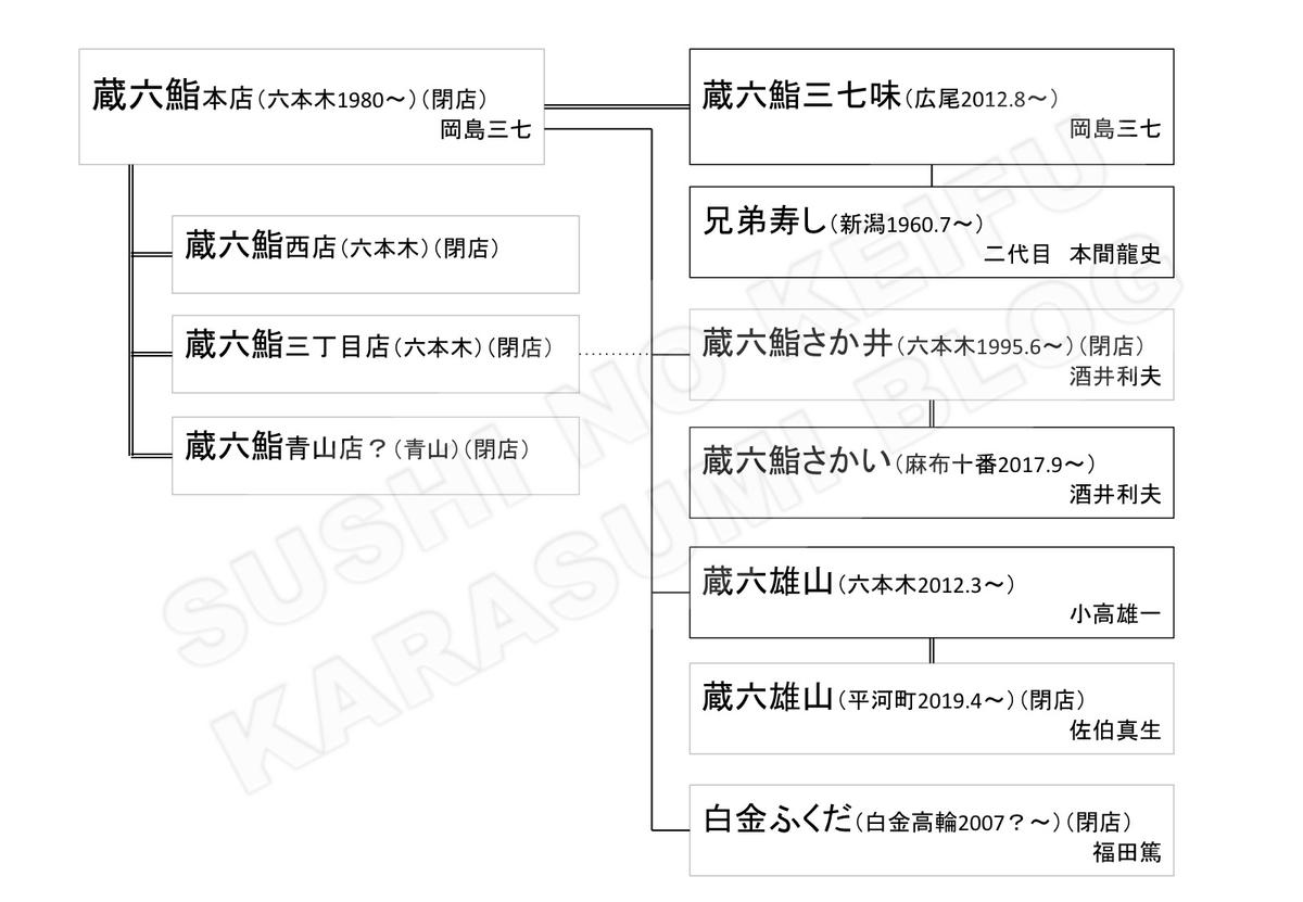 f:id:karasumiblog:20210509101640j:plain
