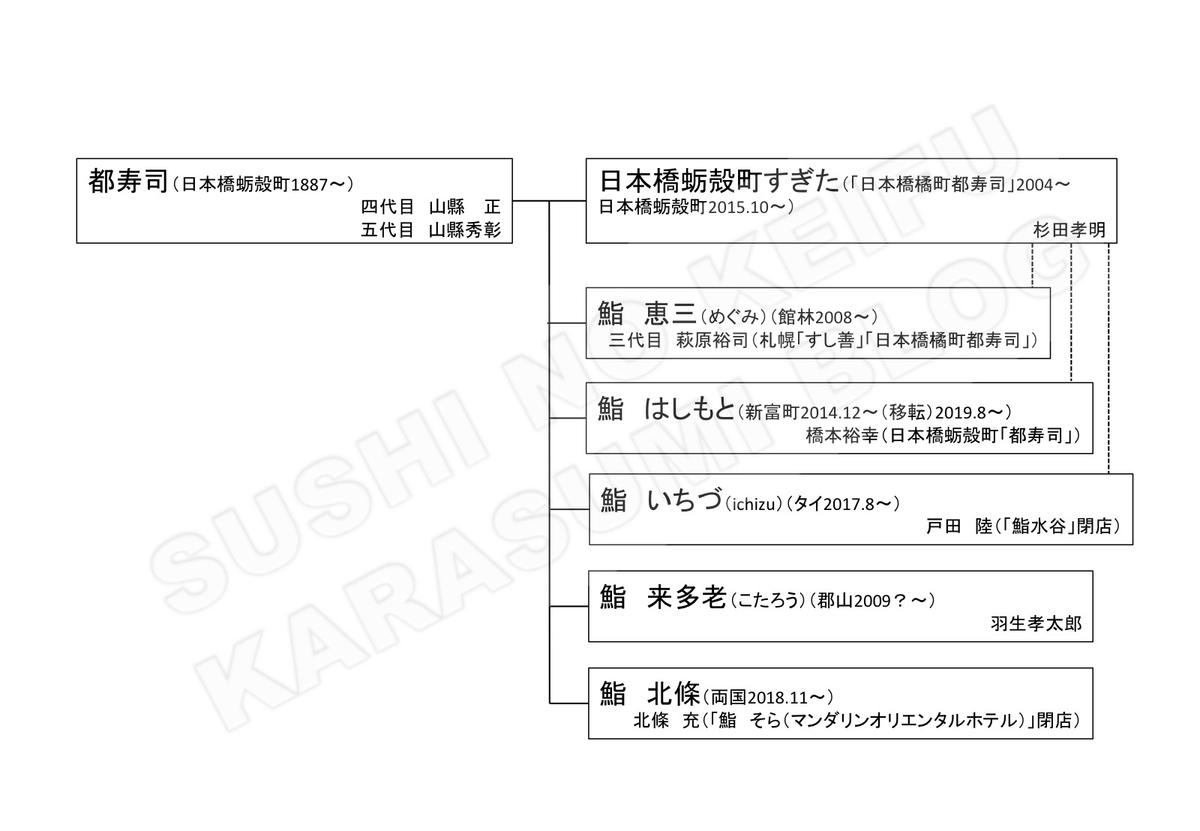 f:id:karasumiblog:20210823102412j:plain