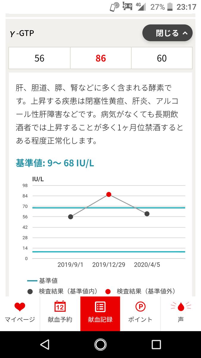 f:id:karasumiyama:20200407071852p:plain