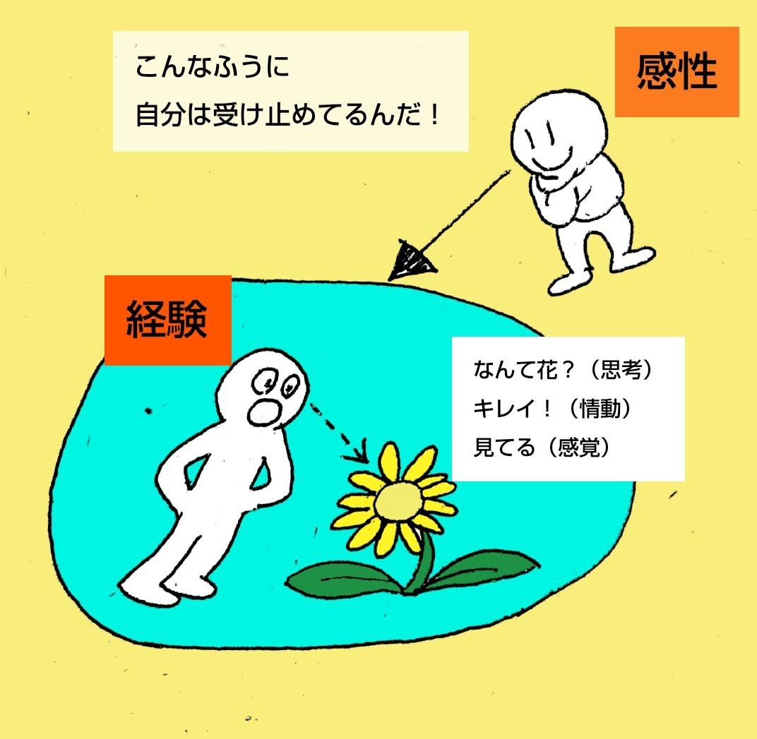 f:id:karasumiyama:20200829234507j:plain