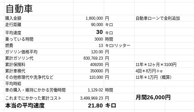 f:id:karasumiyama:20201031094417p:plain