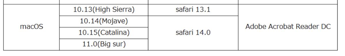 f:id:karasunekotan:20210106123801p:plain