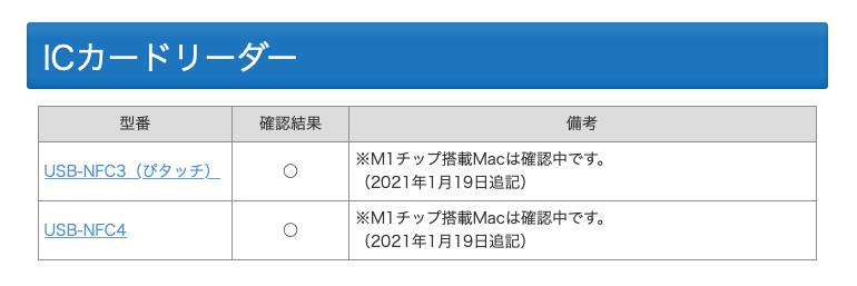 f:id:karasunekotan:20210120092541p:plain