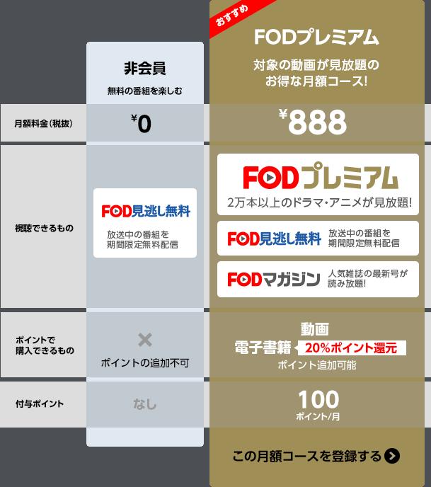f:id:karate-kids:20180901200323p:plain