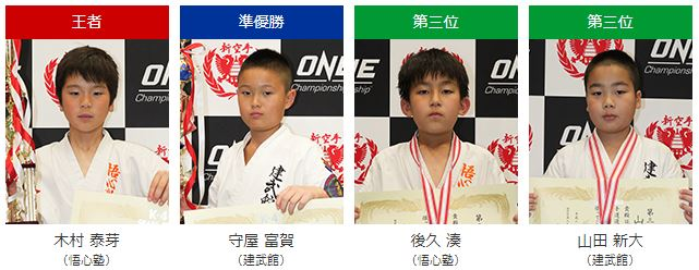 f:id:karate-kids:20190411142930j:plain