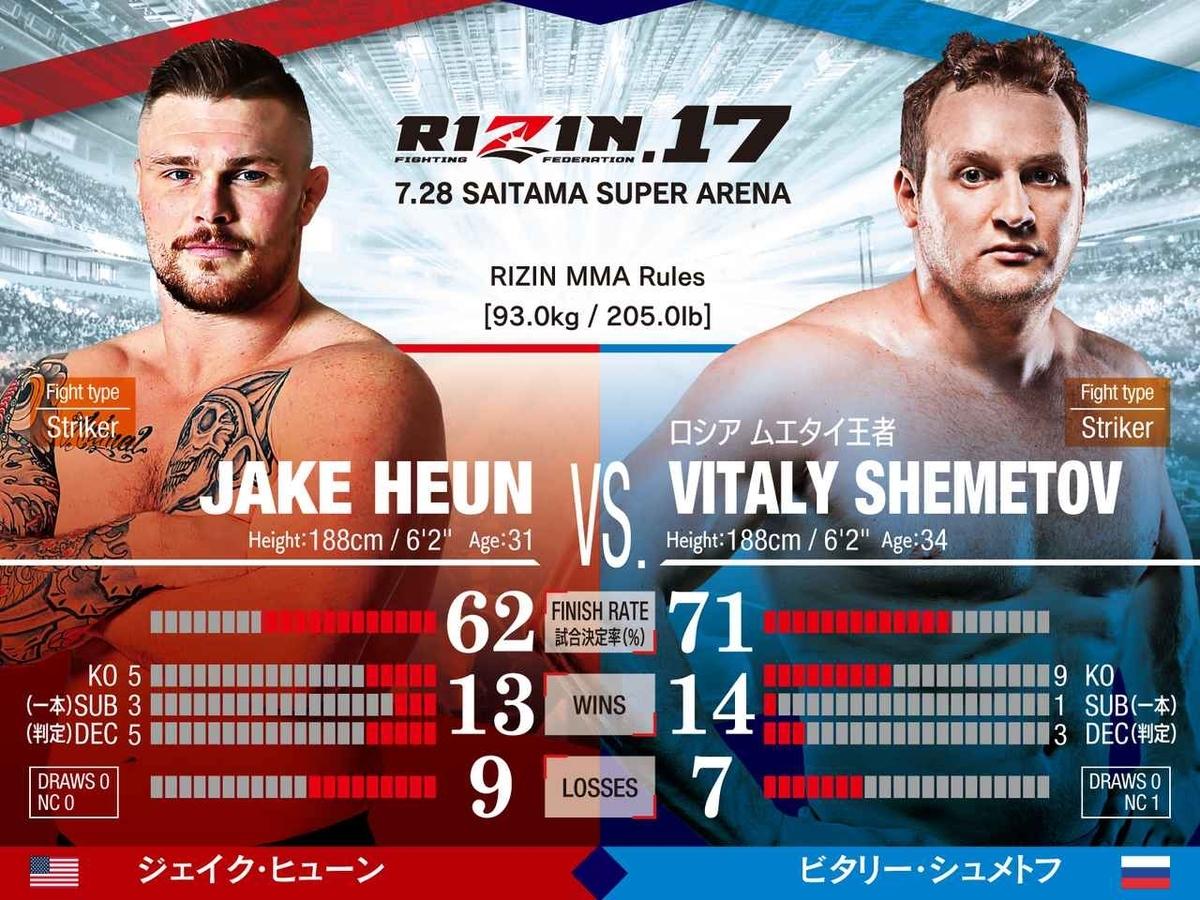 ジェイク・ヒューン vs. ビタリー・シュメトフ