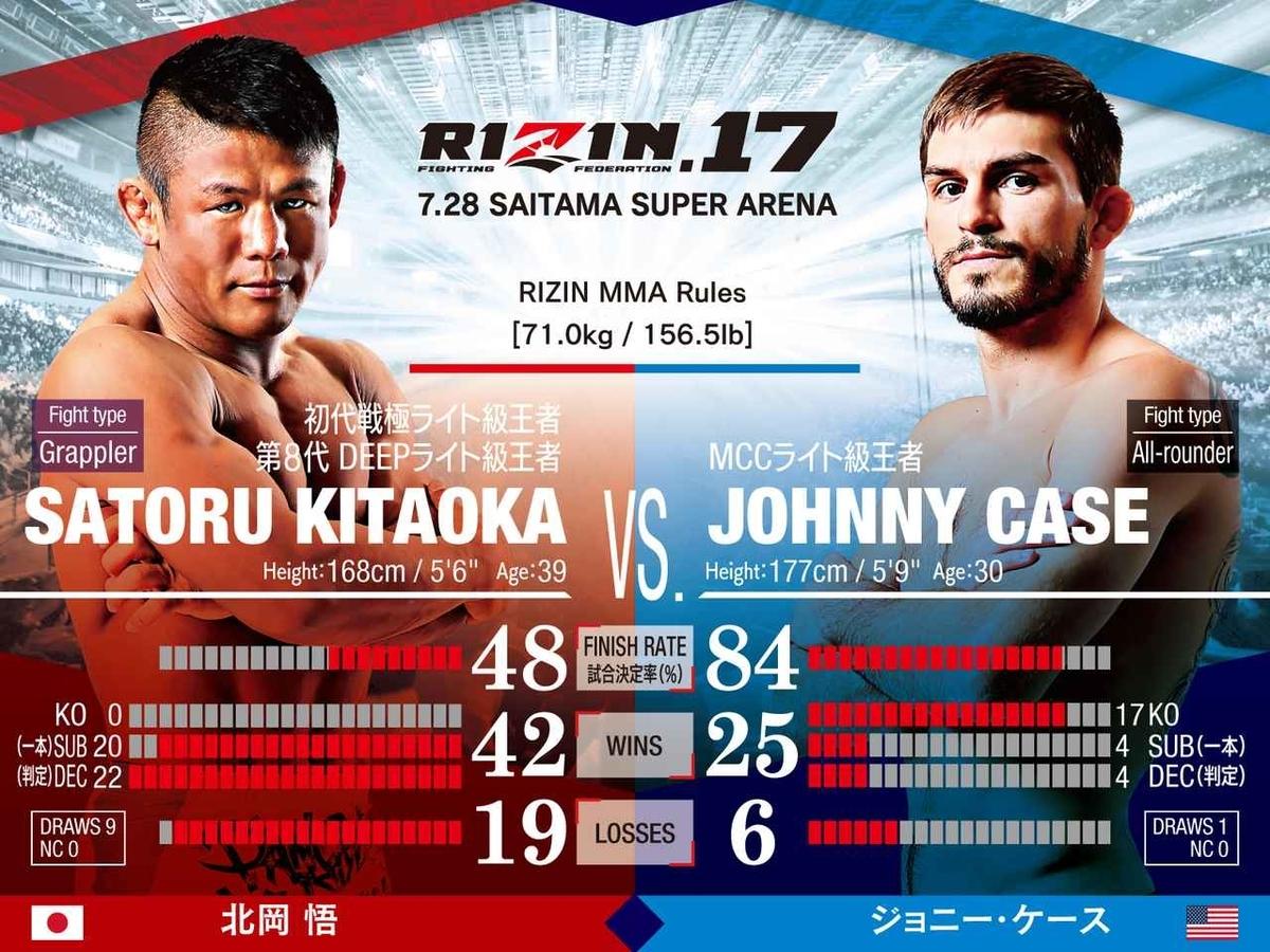 北岡悟 vs. ジョニー・ケース
