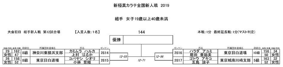 f:id:karate-kids:20190724231612j:plain