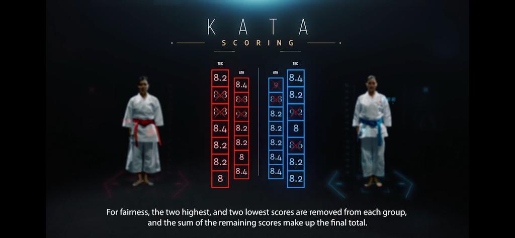 f:id:karate-kids:20190904134445p:image