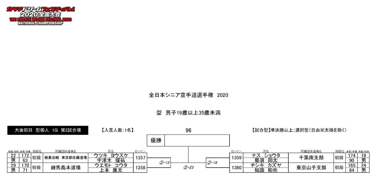 f:id:karate-kids:20210303140506j:plain