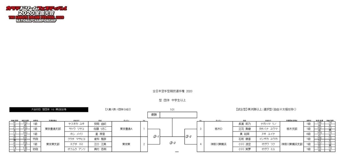 f:id:karate-kids:20210303140819j:plain
