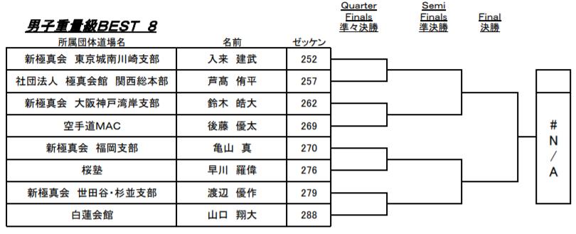 f:id:karate-kids:20210529220858p:plain